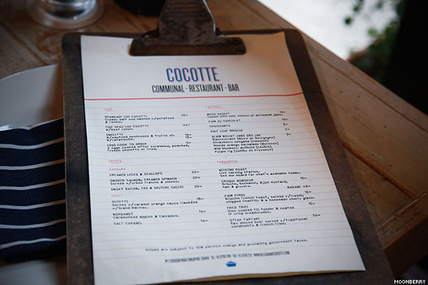 Cocotte | The Moonberry Blog