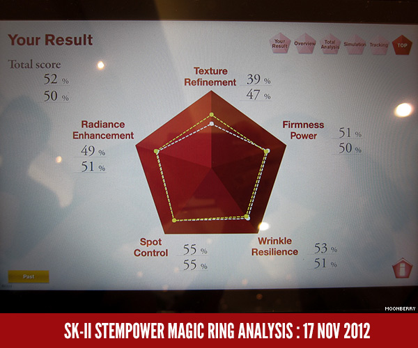 Singapore Top Art Design Style Fashion Blog | SK-II Stempower