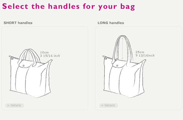 Longchamp Bags Sizes